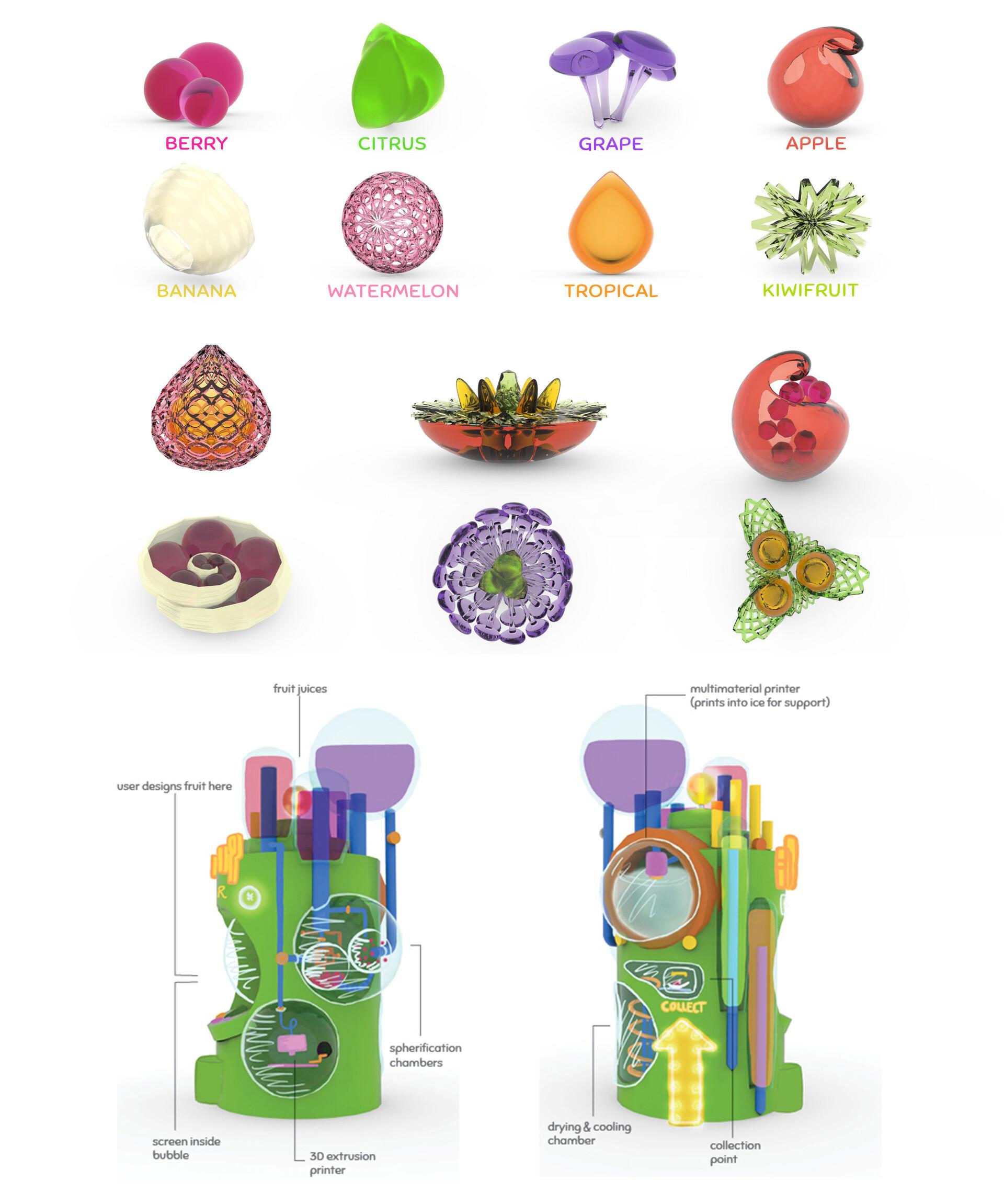 Tor robinson fruitsystem