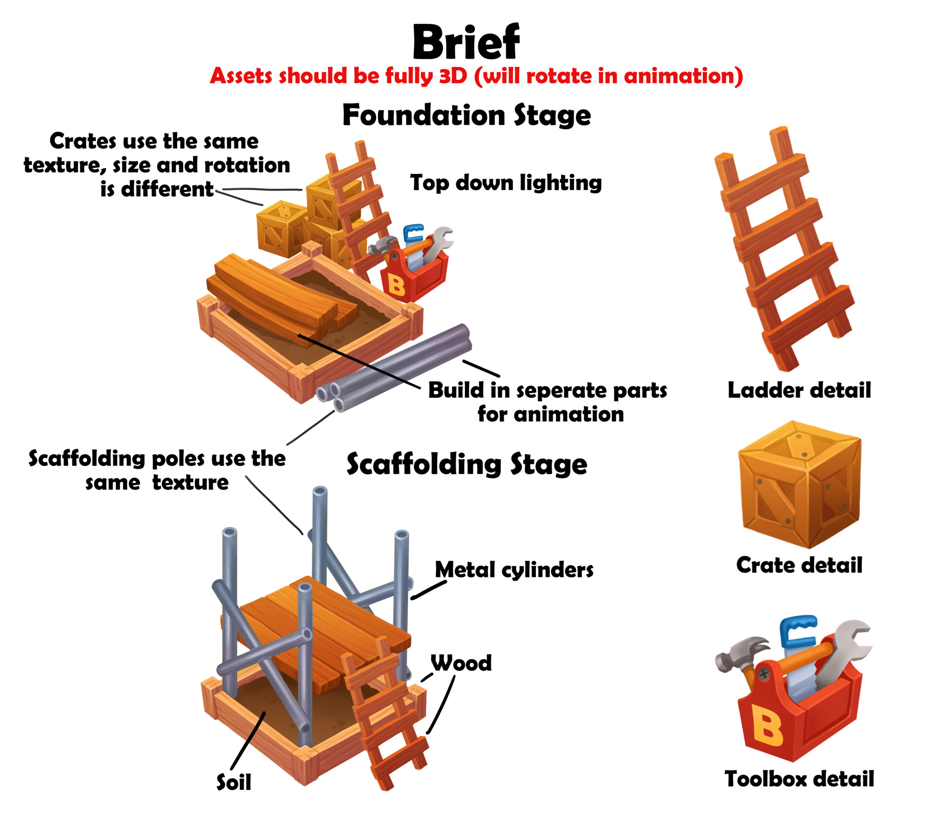Lauren mann construction brief