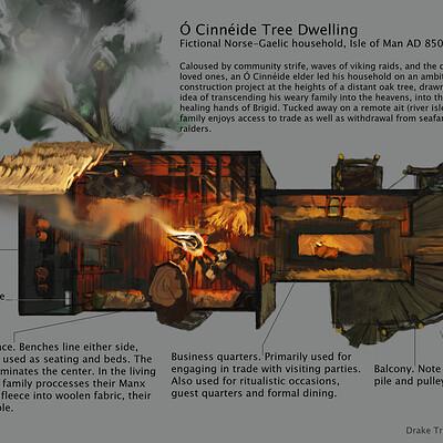 Drake truber treehouseplan