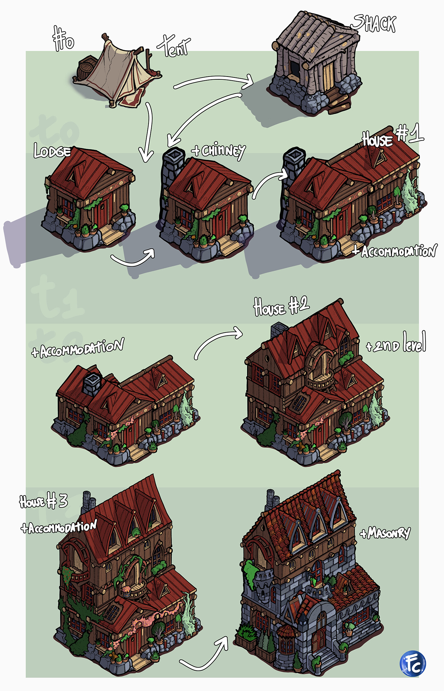 House development sheet, from base level to maximum one. The roof's colour is changeable, this on for example is red.