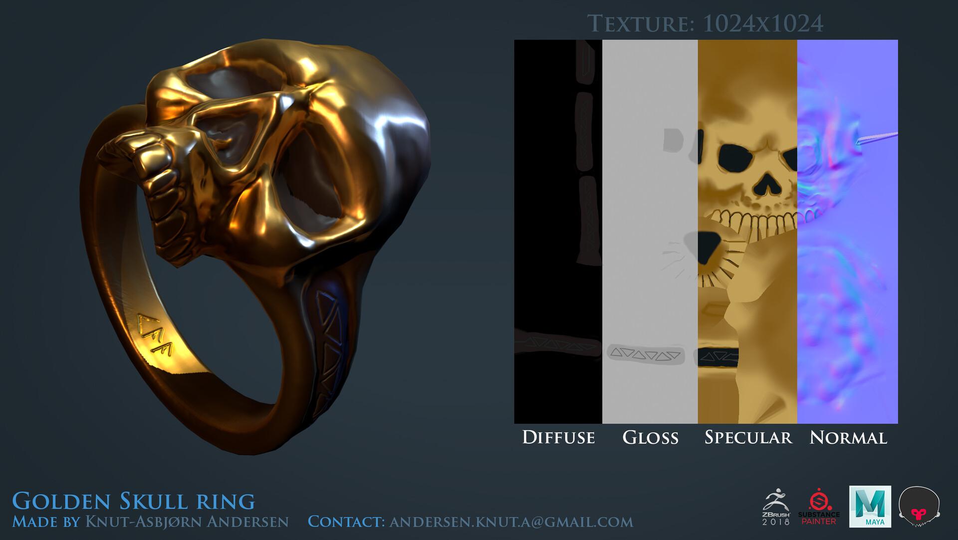 Knut asbjorn andersen golden ring uv