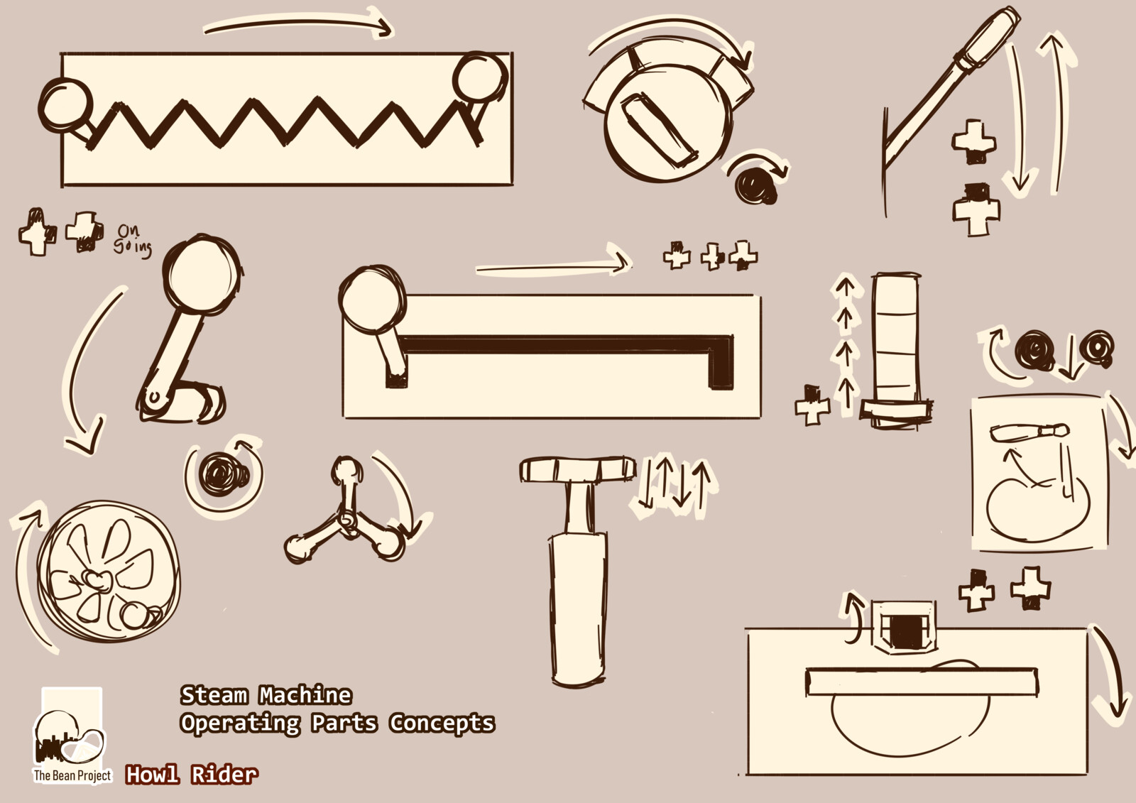 Concepts of what sort of parts to put on the steamer.