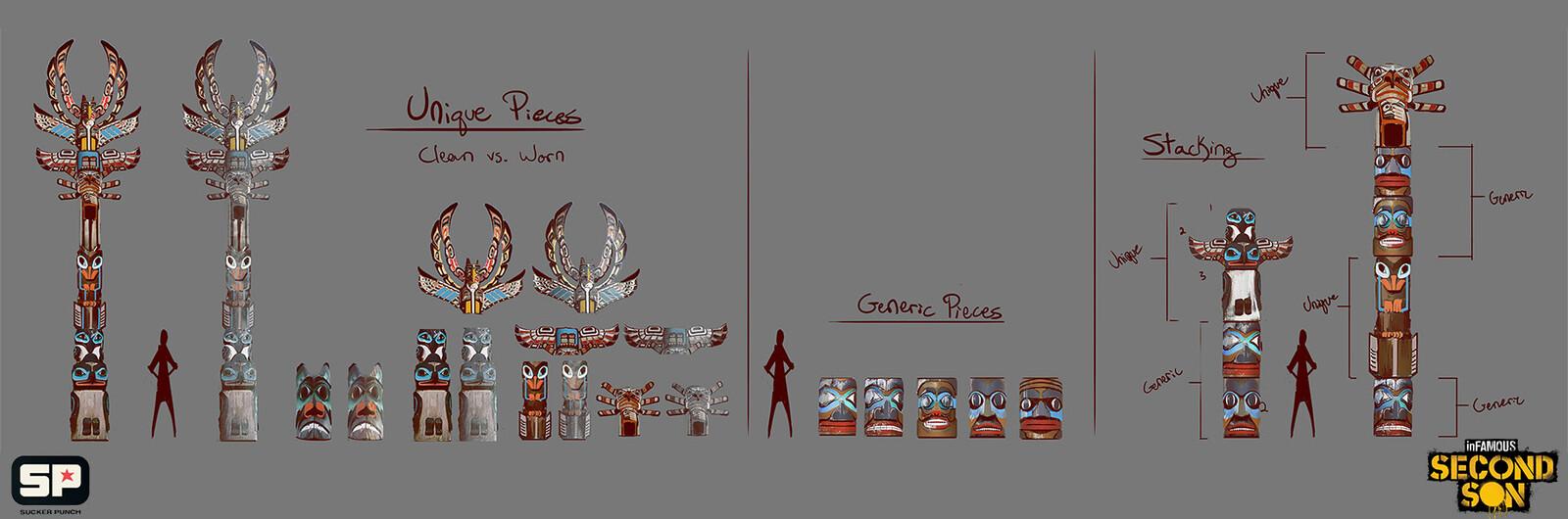Potential totem pole concepts