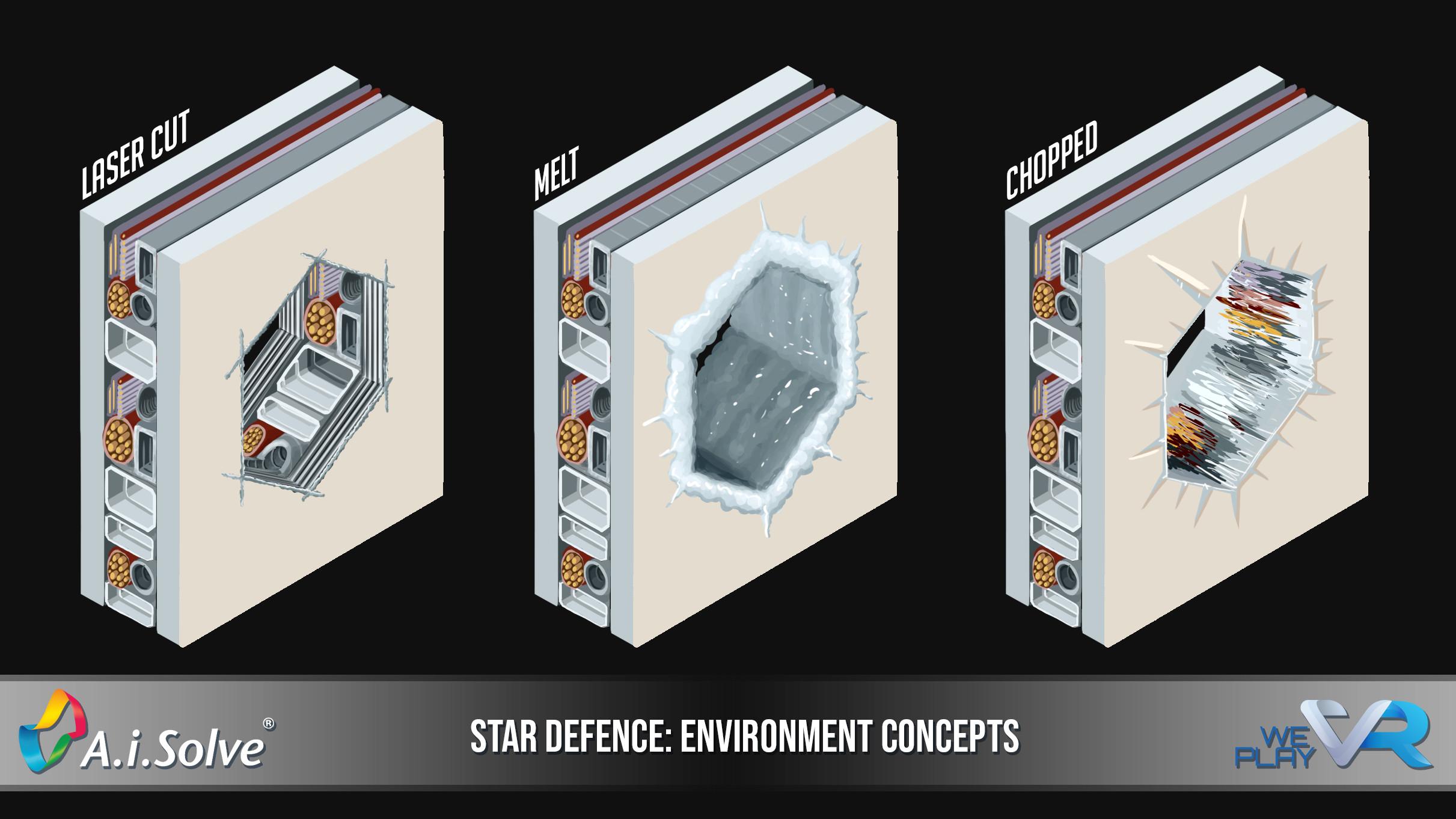 Ways enemy drones might cut through ship walls!