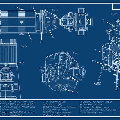 Fabian steven mem blueprint eng