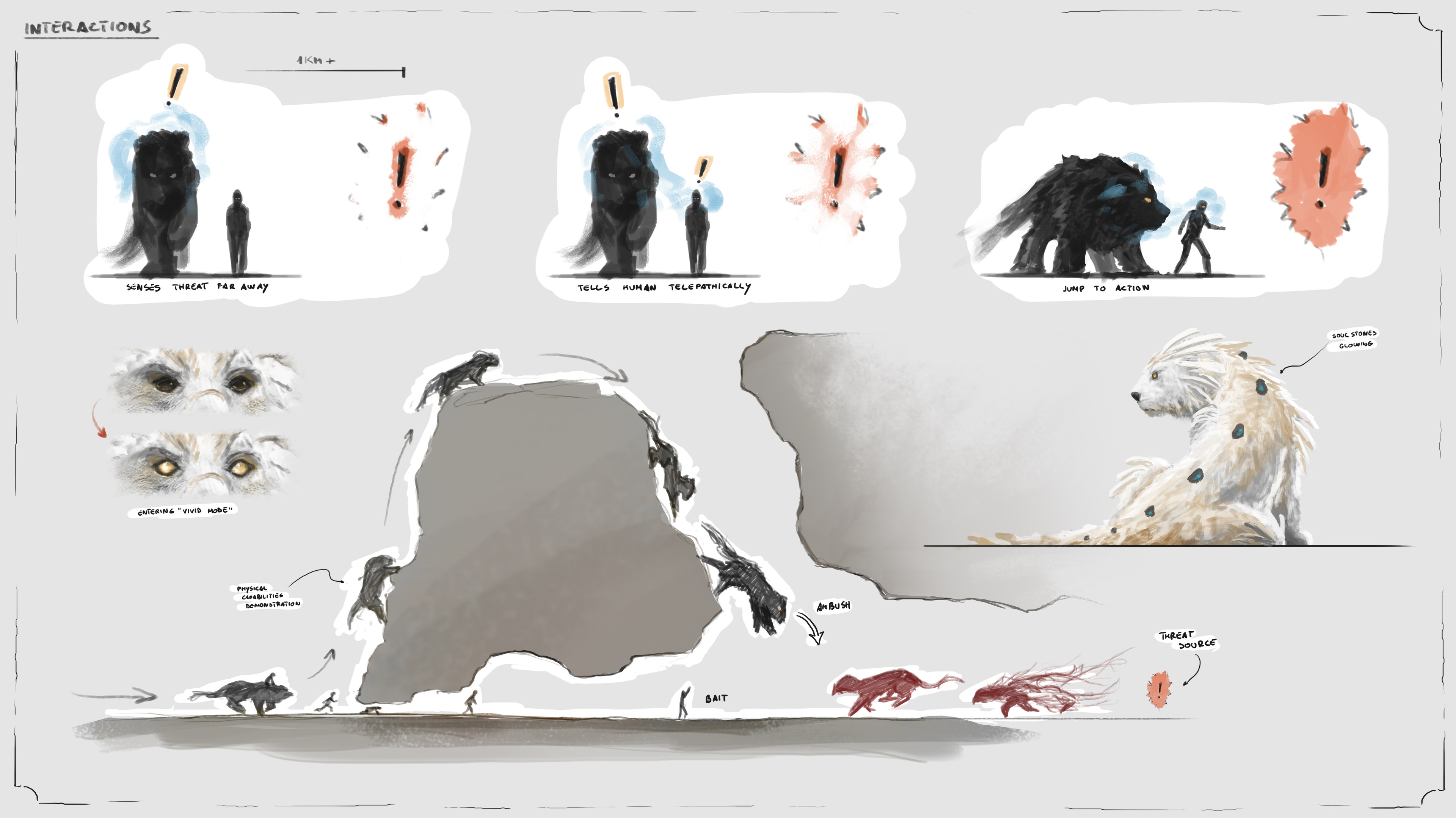 A step by step representation of a Dreamer and a Spirit confronting an enemy.