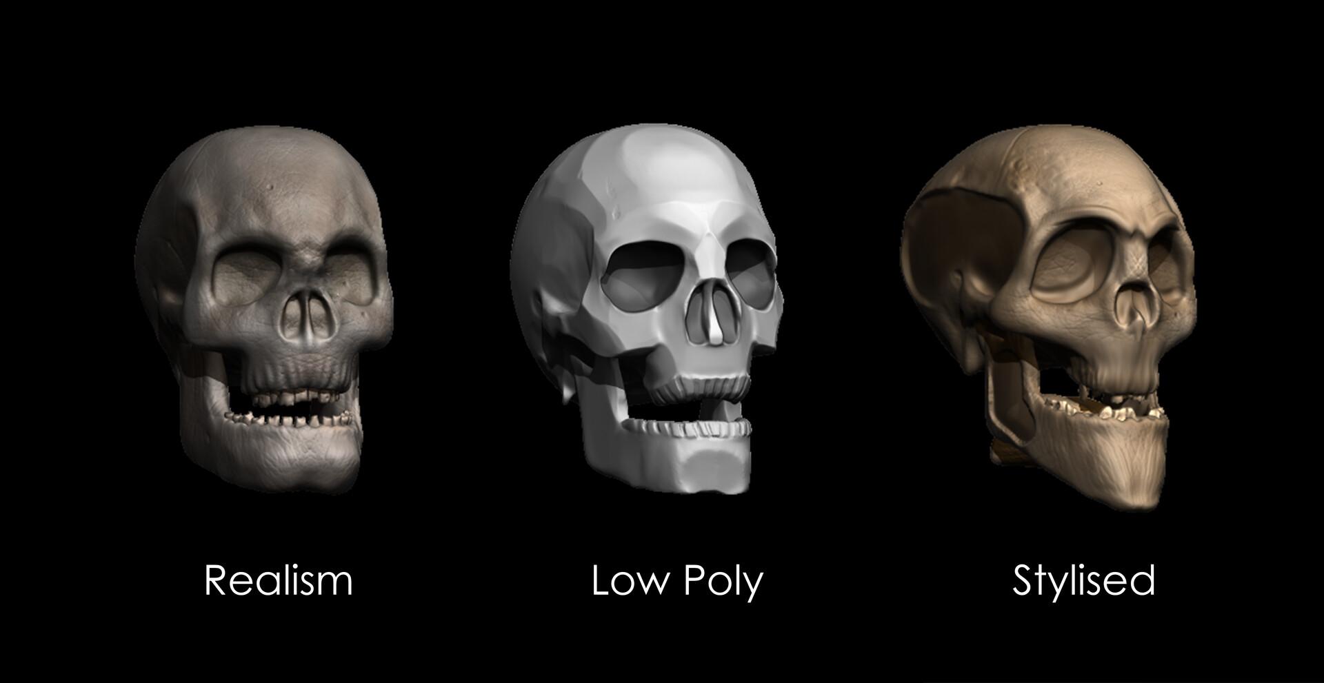 Human skull styles