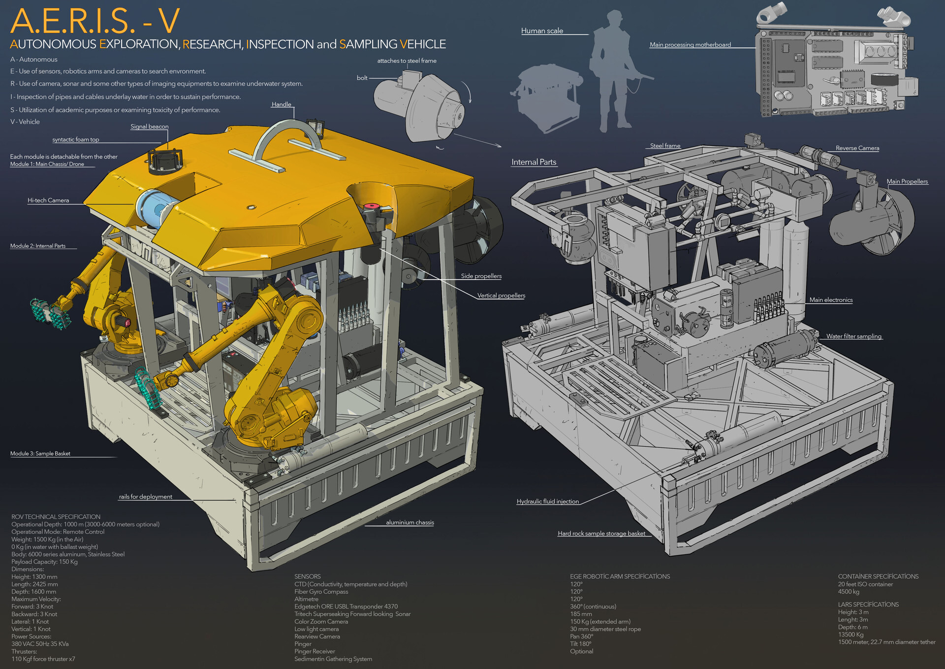 Philip v philip v design assembly week09 philip varbanov 03