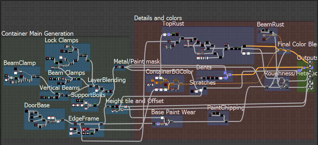 Substance Designer Node Graph. Left side is for making the entire container shape and Right side is for making the Textures, dirt, and grime.