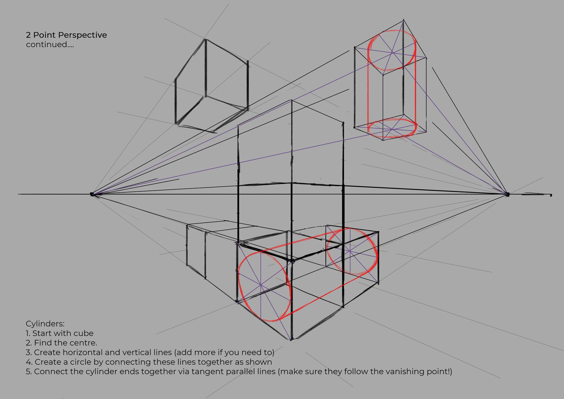 Shellz art perspective 5