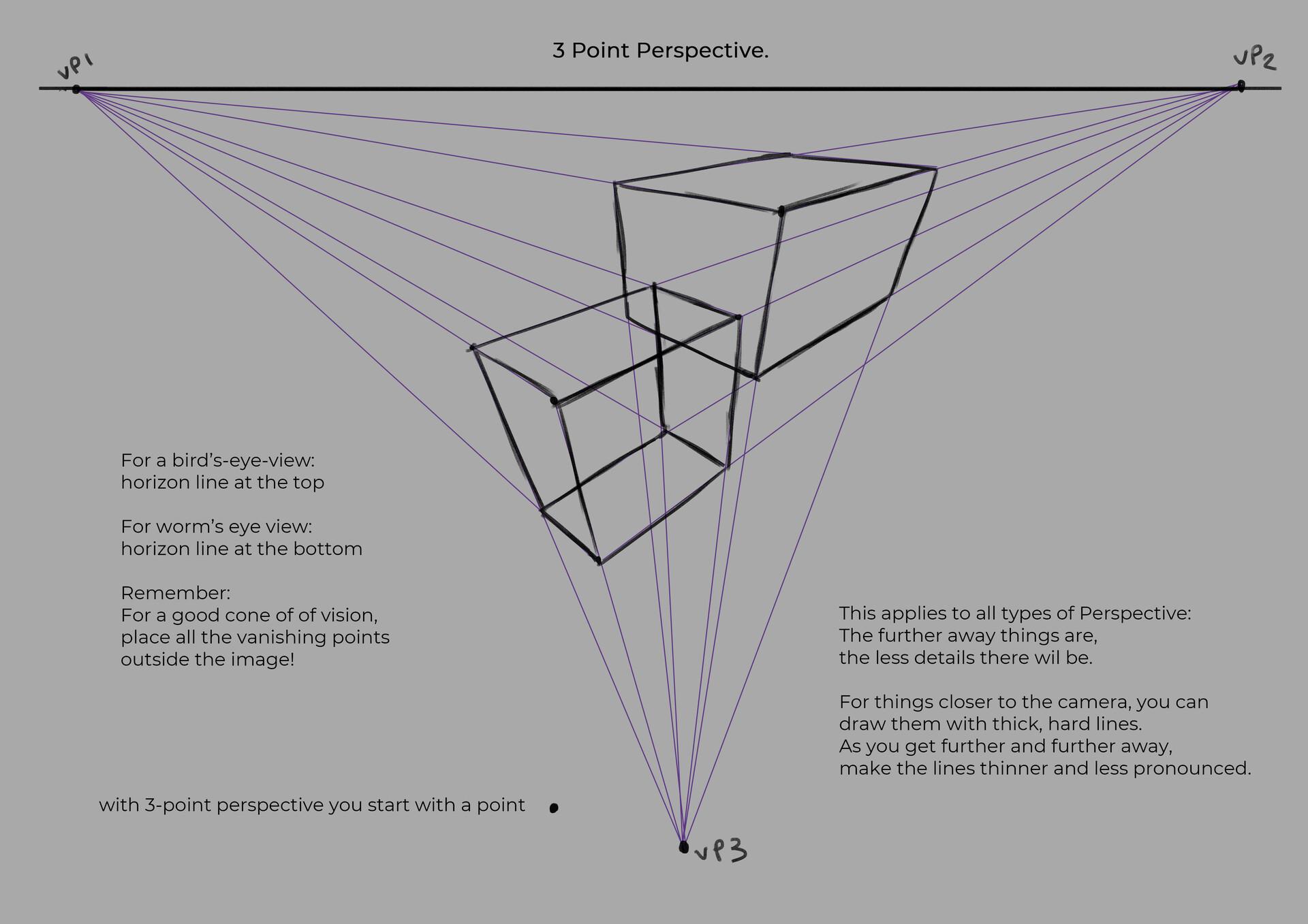 Shellz art perspective 9