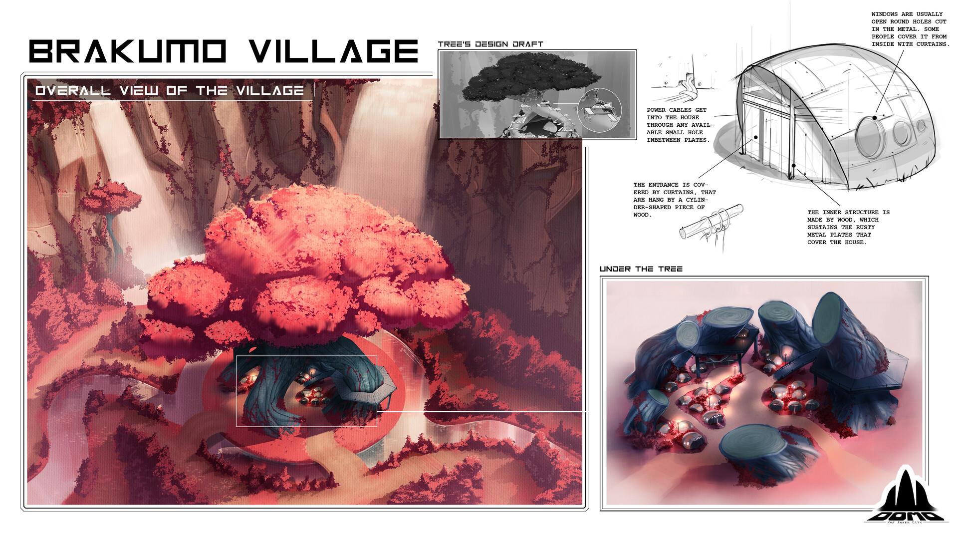 Matheus freitas brakumo village concept art sheet