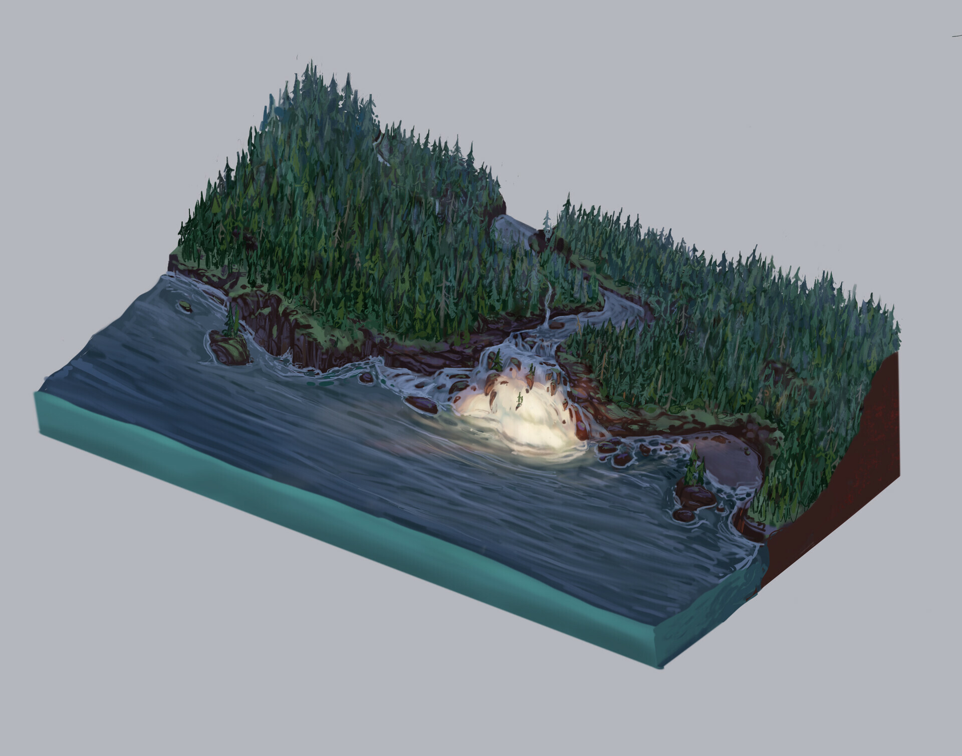 Top down view of the environment for the scene.