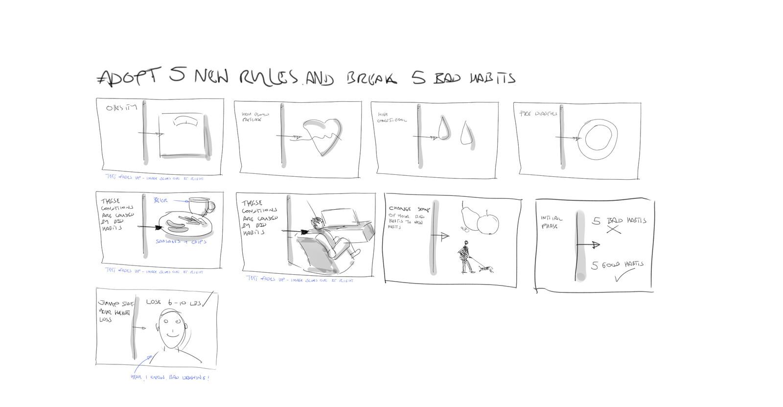 Storyboard for animaoiton.