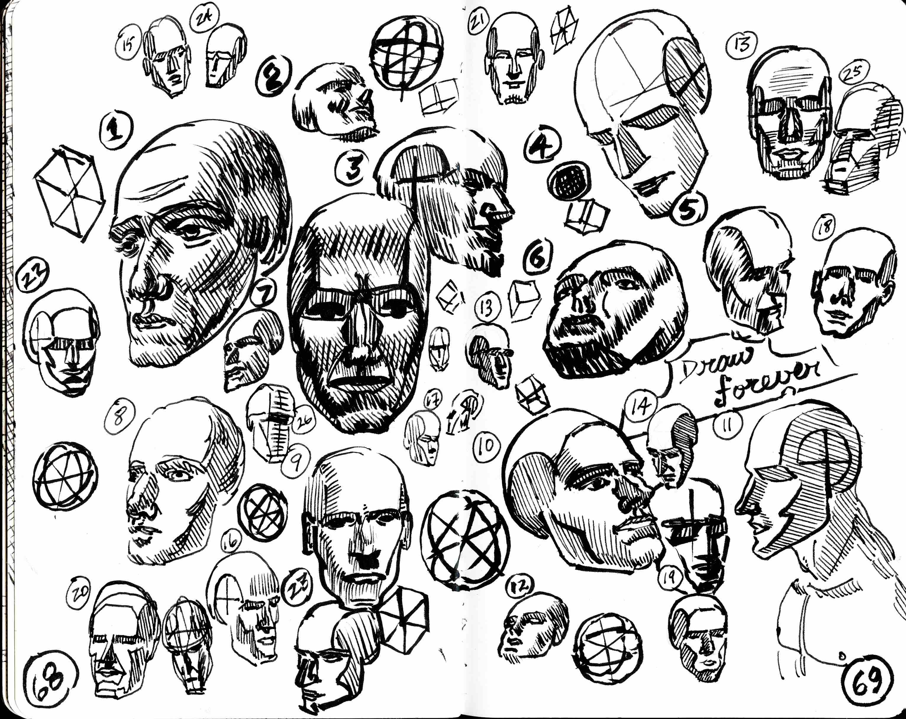 Draw the manikin head over and over again until you can put it in any position quickly and with out reference.