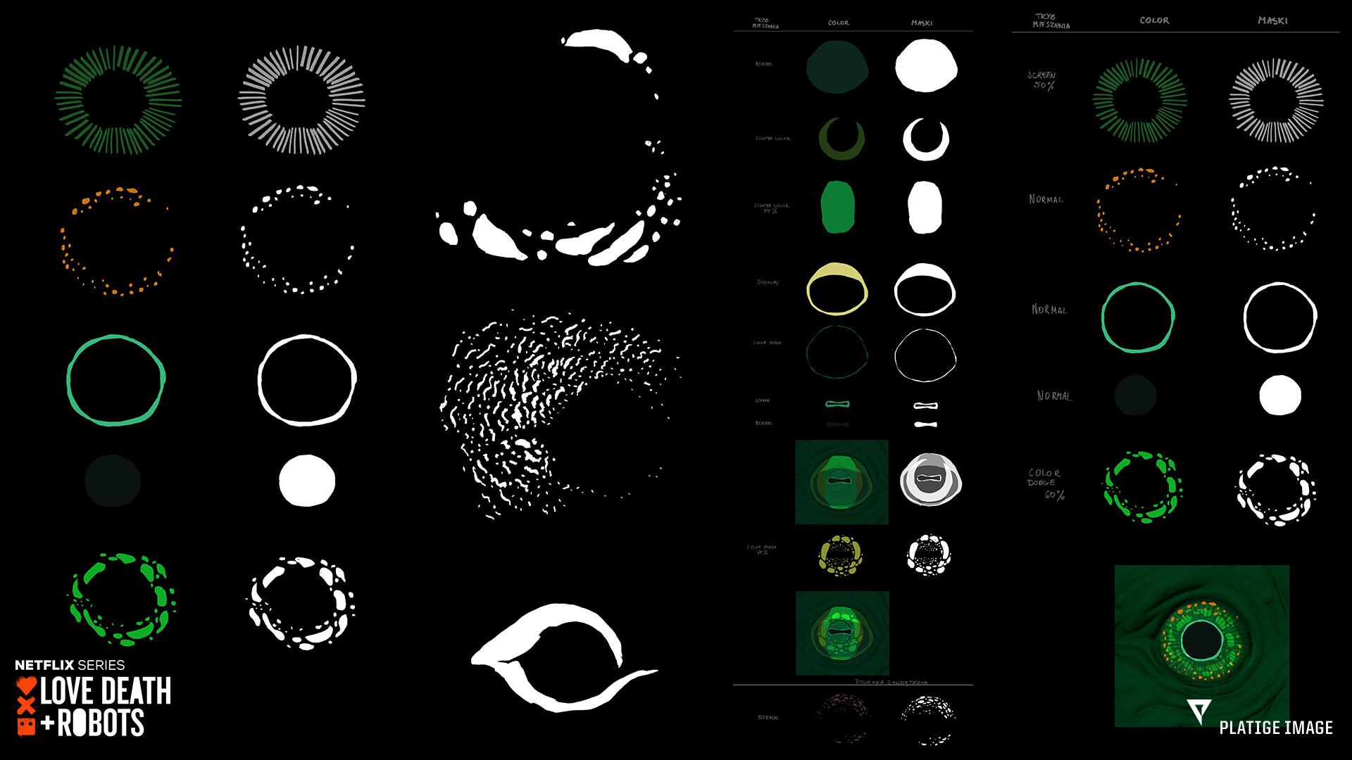 masks I prepared for Lookdev with description of blending mode