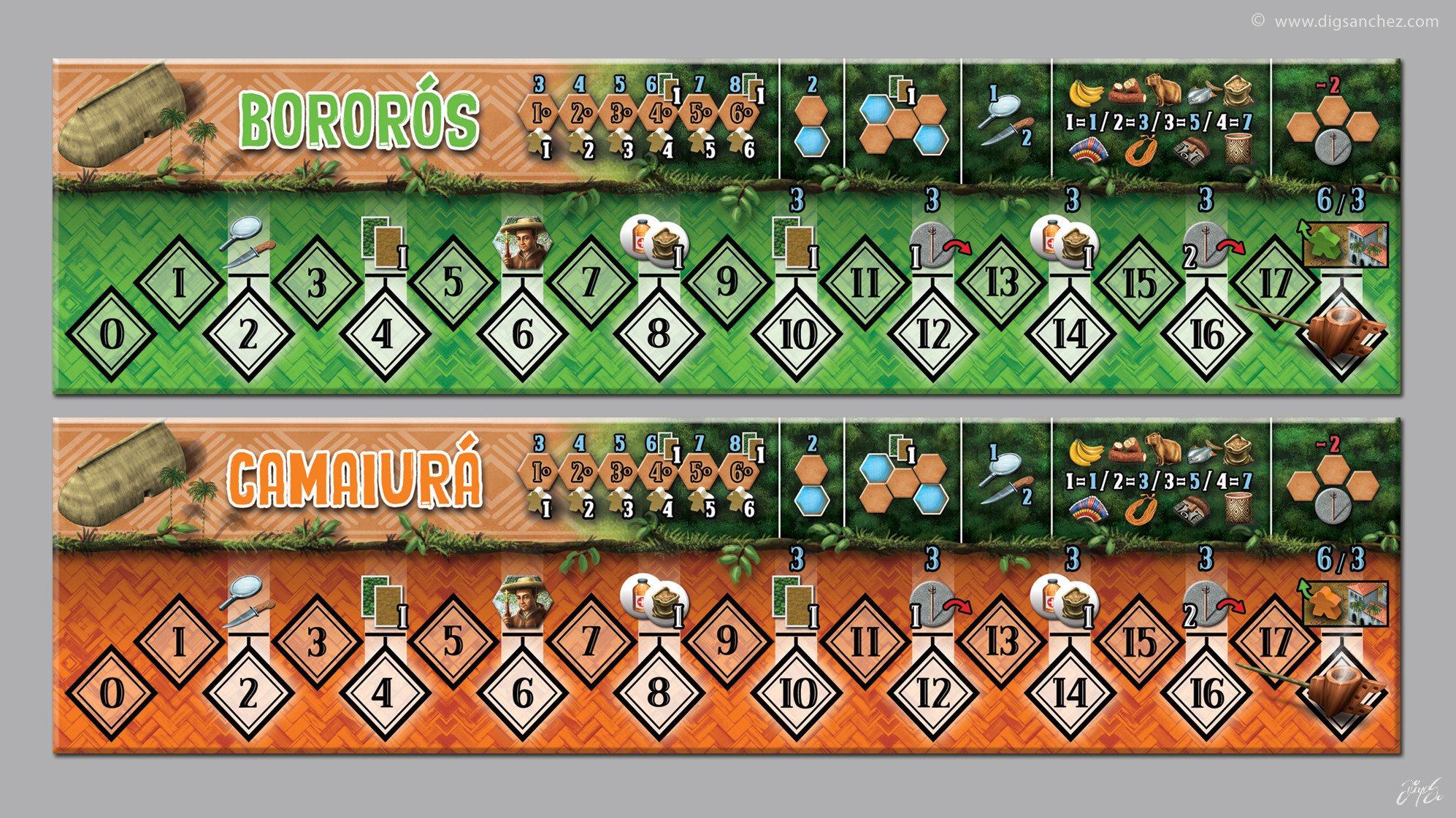 Players boards