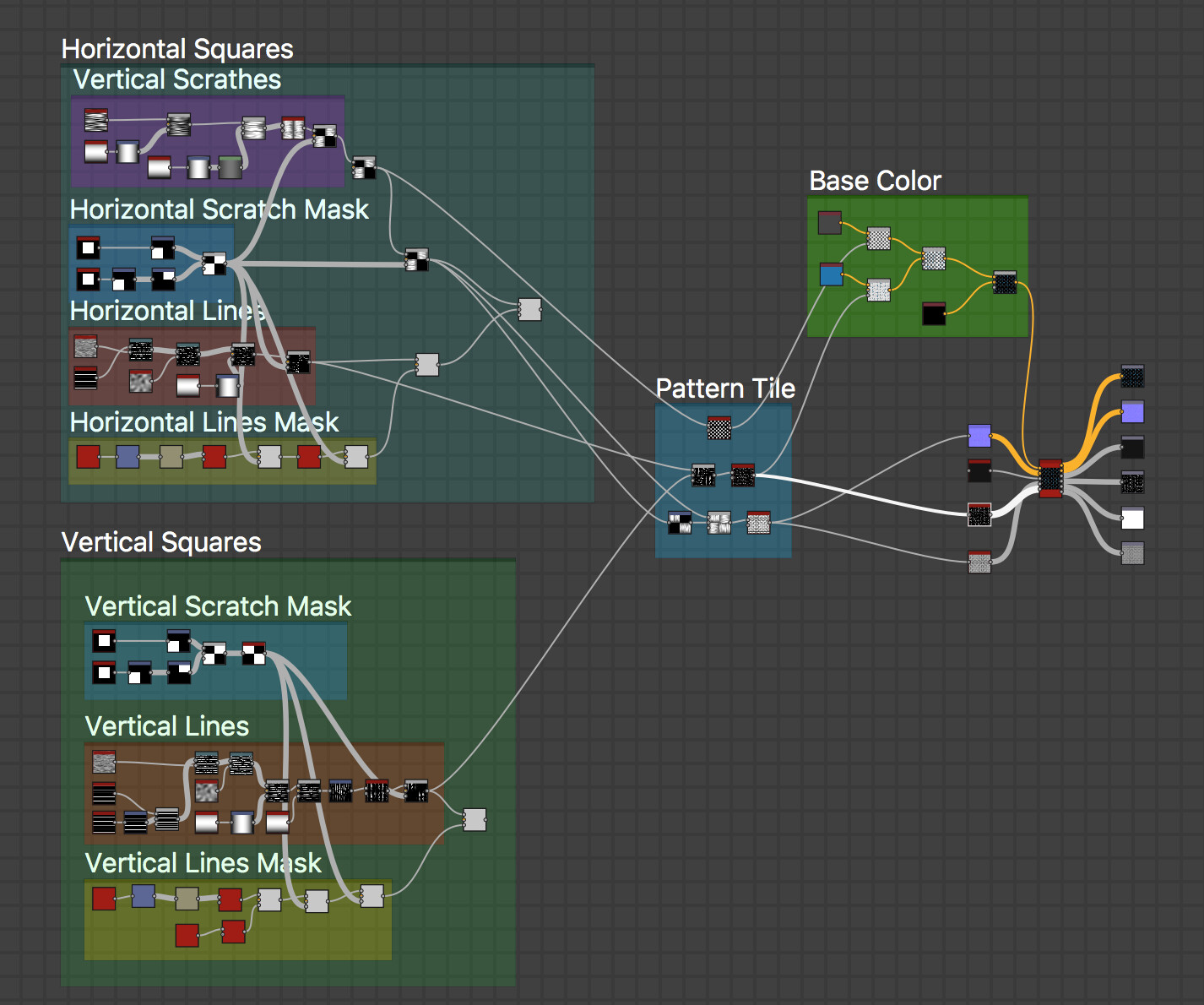 This is the material breakdown in Substance Designer for the 3/4 Orthotic