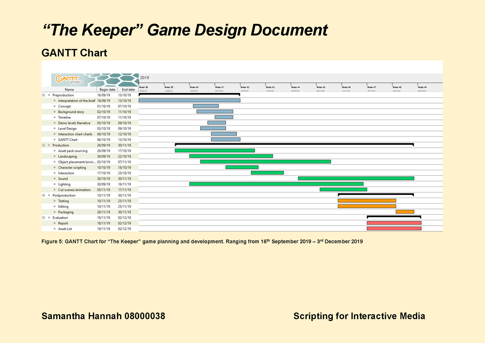 Game Design Document Page 9