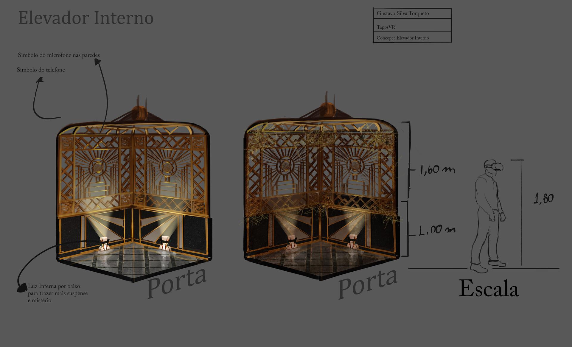 Gustavo torqueto elevadorrenderproporcao2