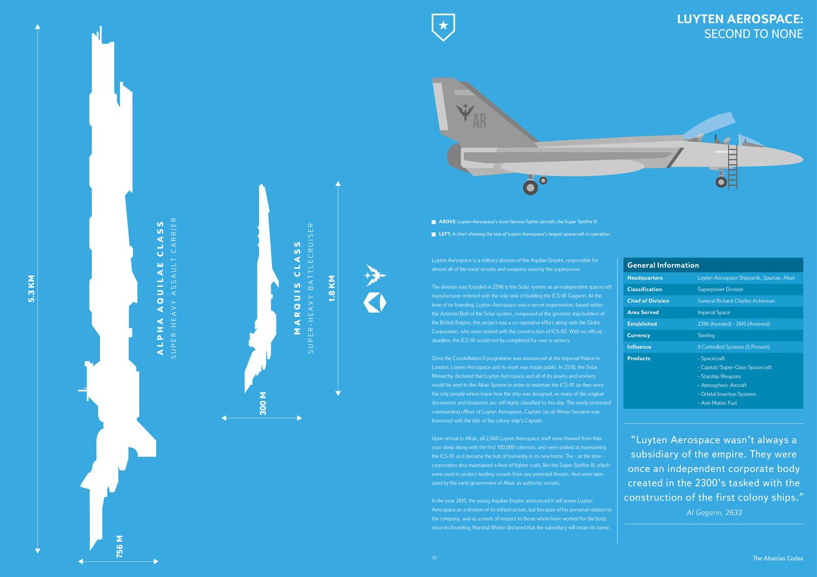 Luyten Aerospace