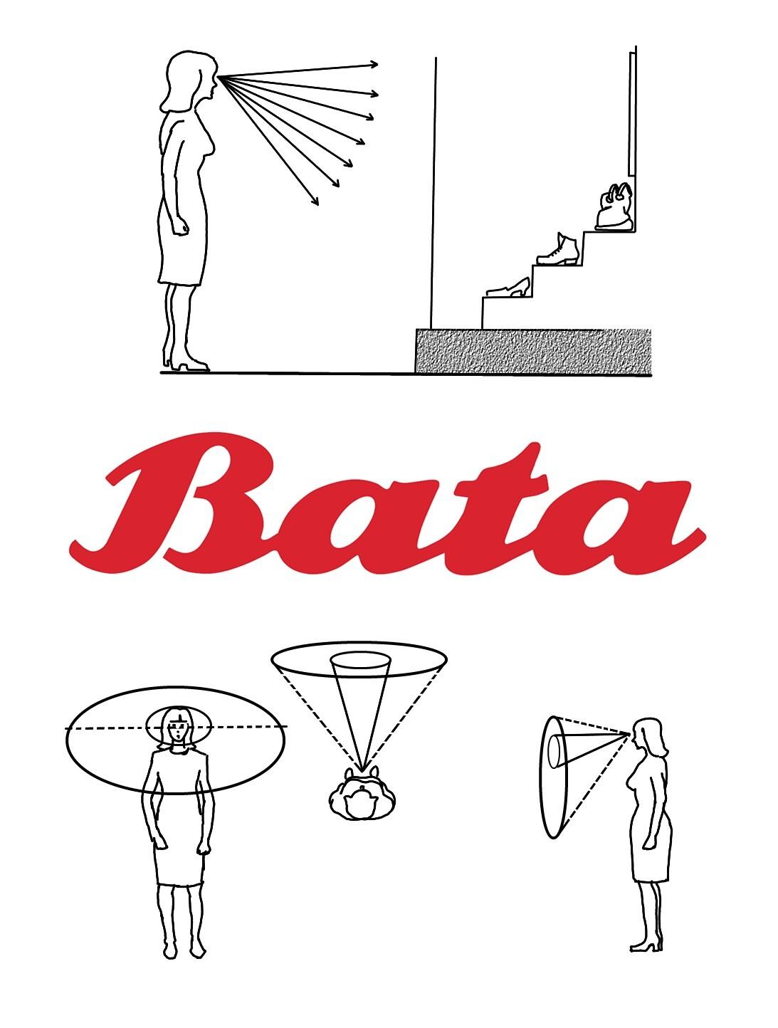 Instructional Illustration for Bata