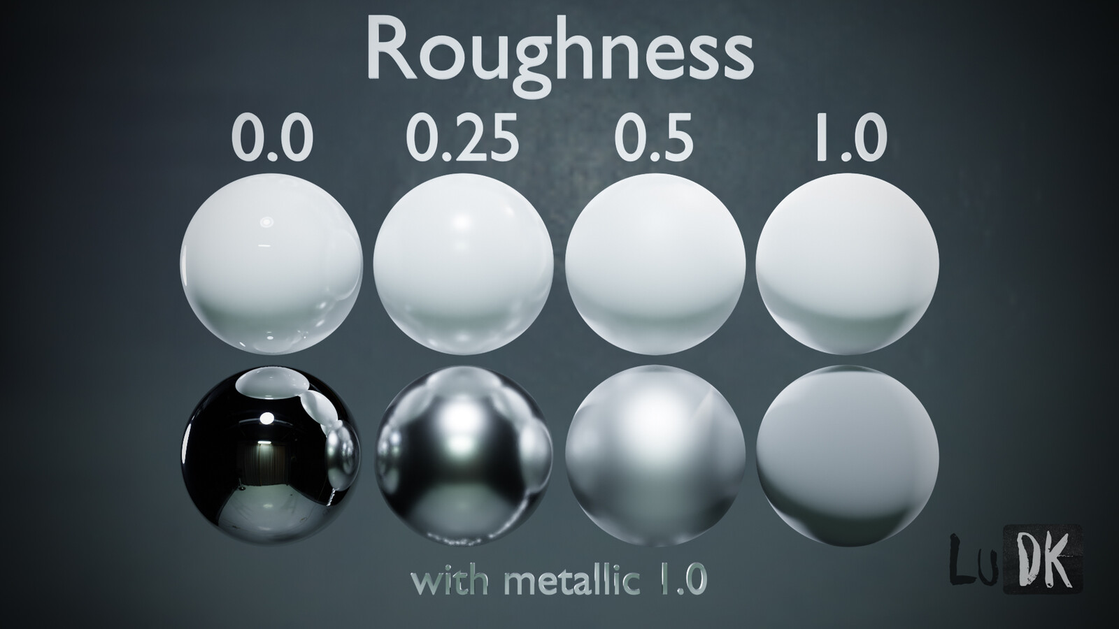 Roughness Visual Comparison - Working with #PBR (Physically-Based Rendering) materials