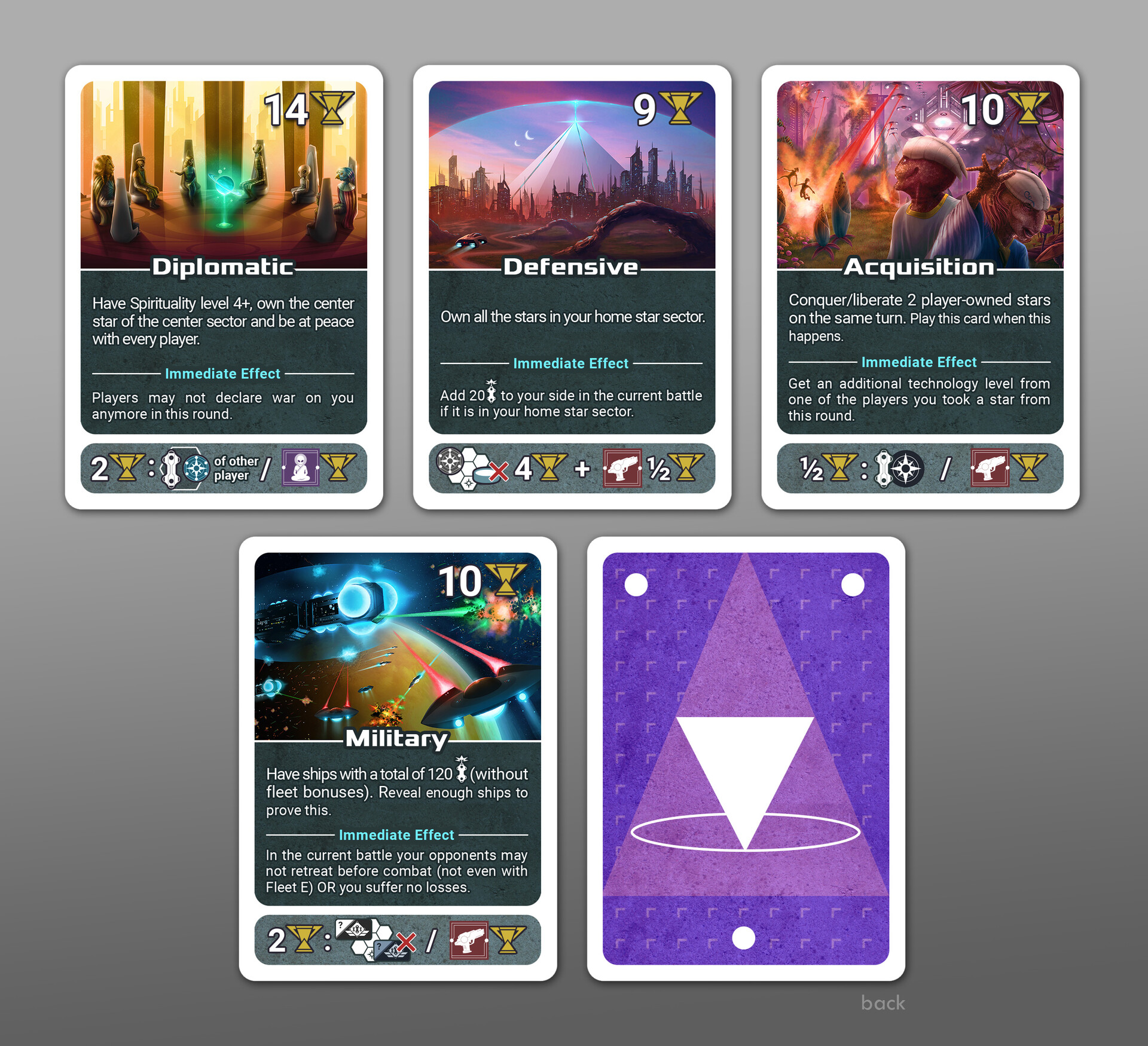 Cards layouts