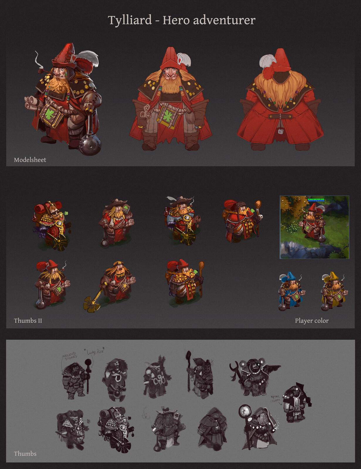AYOR: Characters