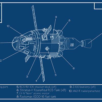 Fabian steven blueprint kerbal xx eng