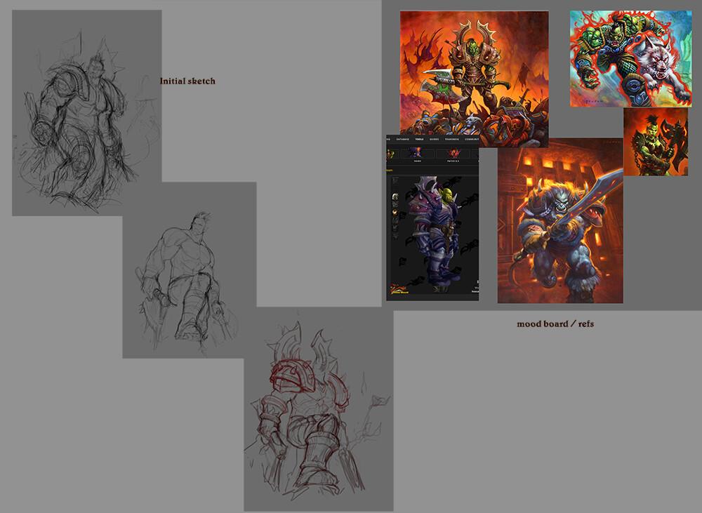WoW inspired illustration - thumbnail / mood board