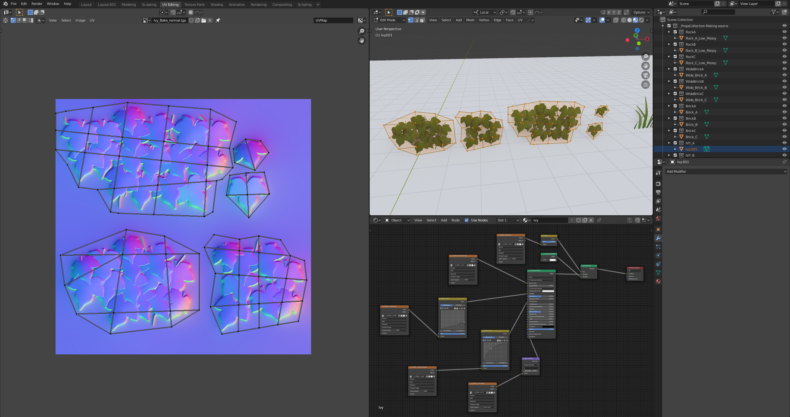 Enchanted project