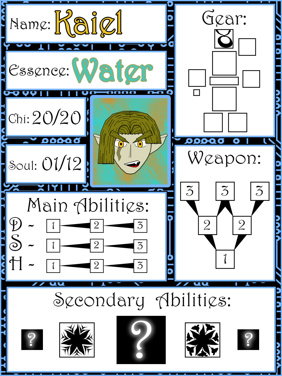 Example of a used character card for Kaiel
