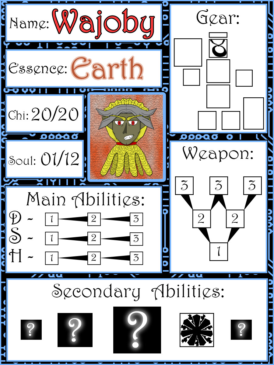 Example of a used character card for Wajoby