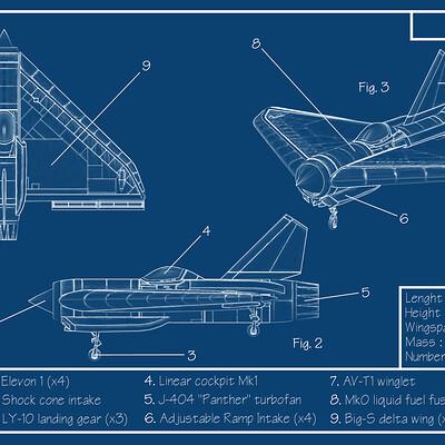 Fabian steven blueprint birdy v2 eng
