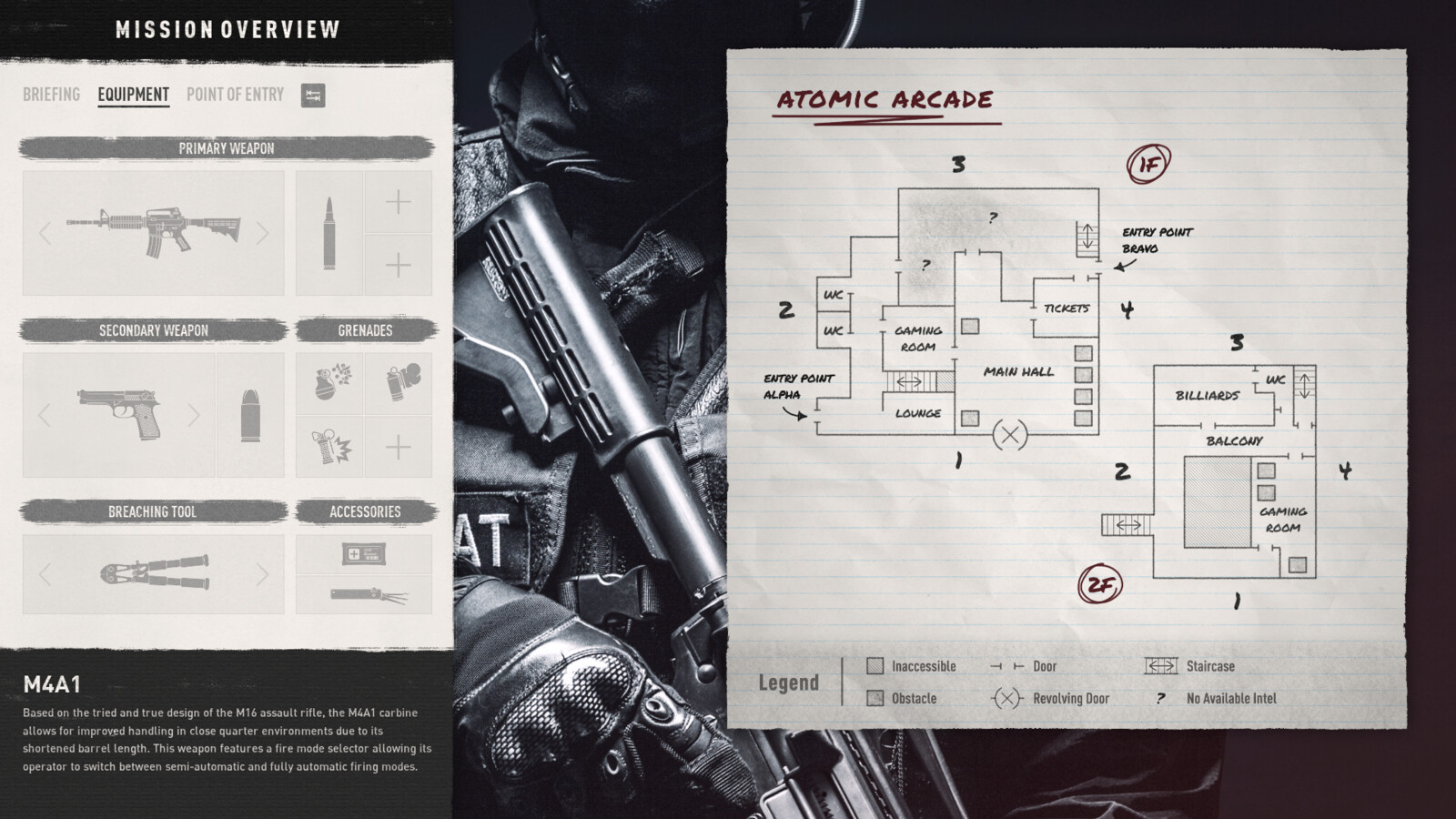 Mission Overview - Equipment