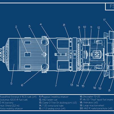 Fabian steven blueprint fs kerbal duna mk2 eng