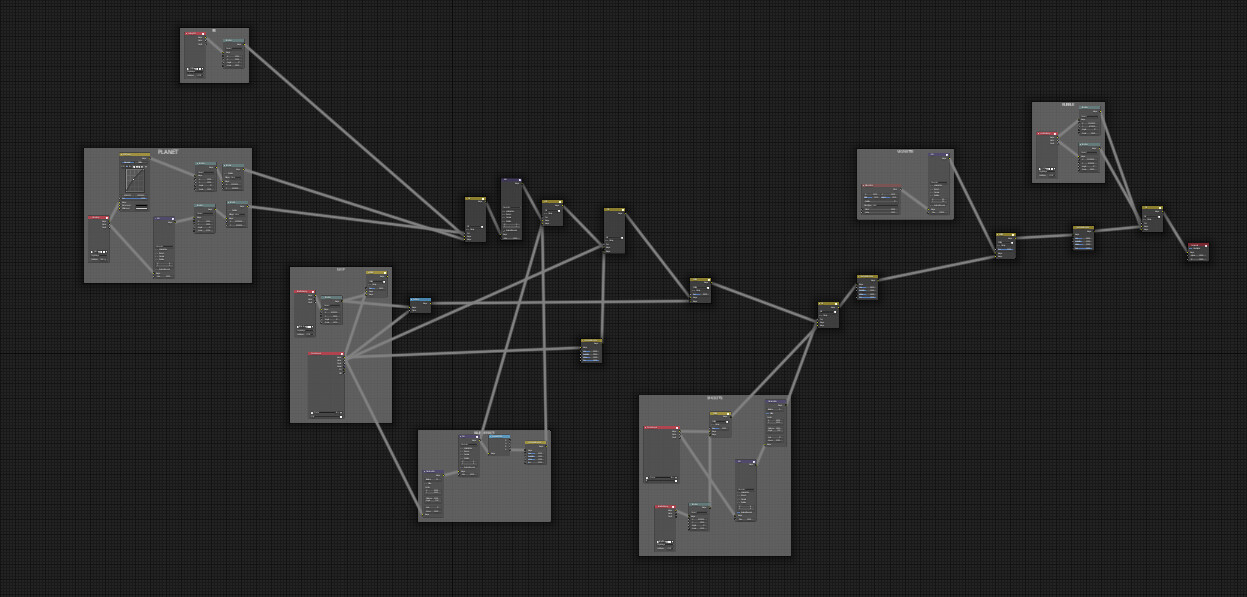 Blender compositing node tree