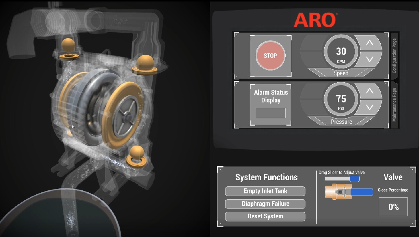 ARO Electric Pump Application