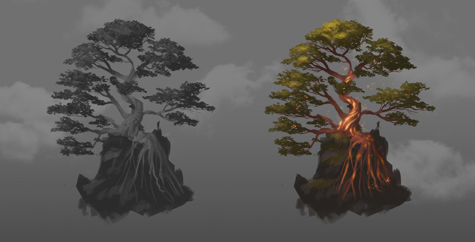 Tree Concepts