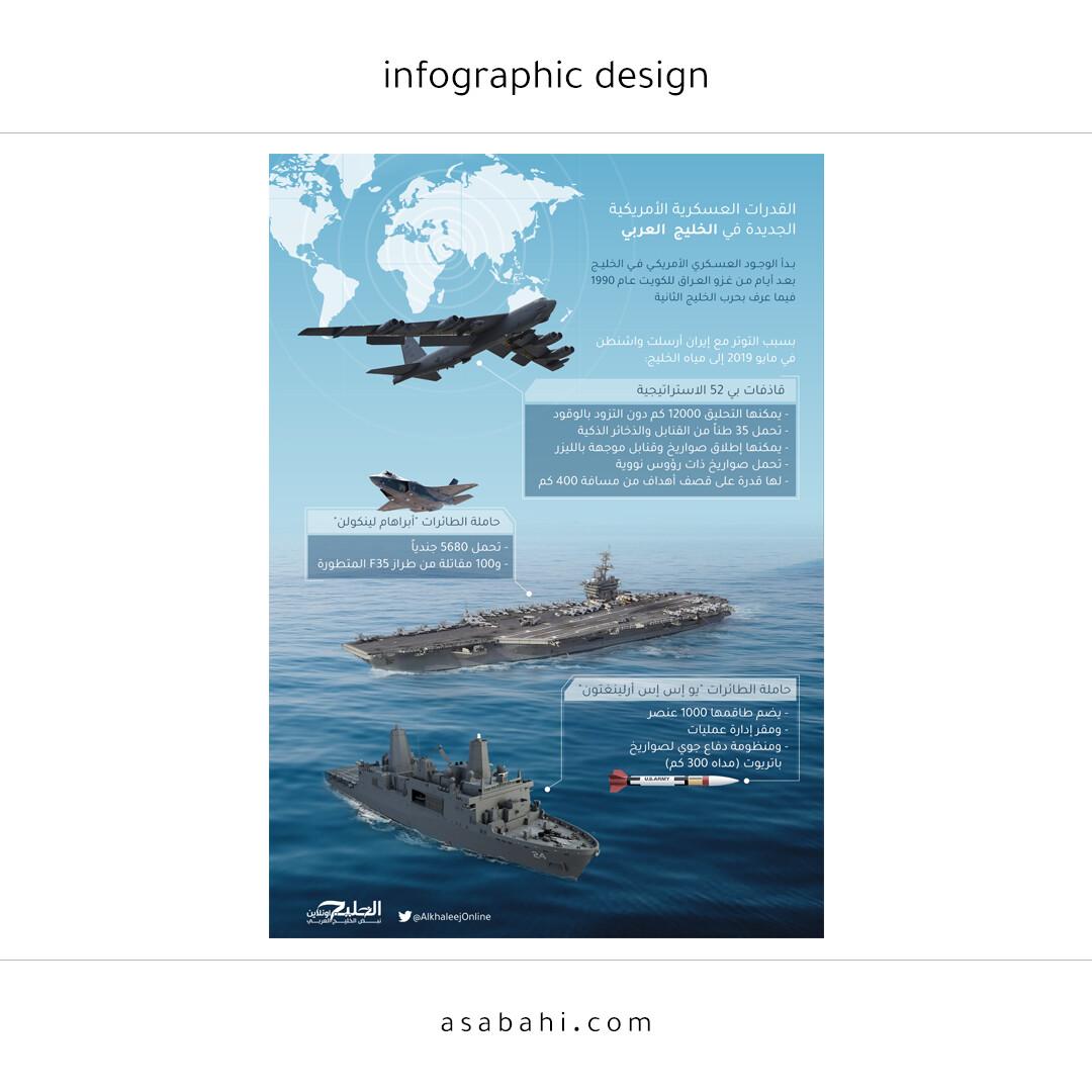 القدرات العسكرية الأمريكية, حاملات الطائرات, القوات البحرية الأمريكية