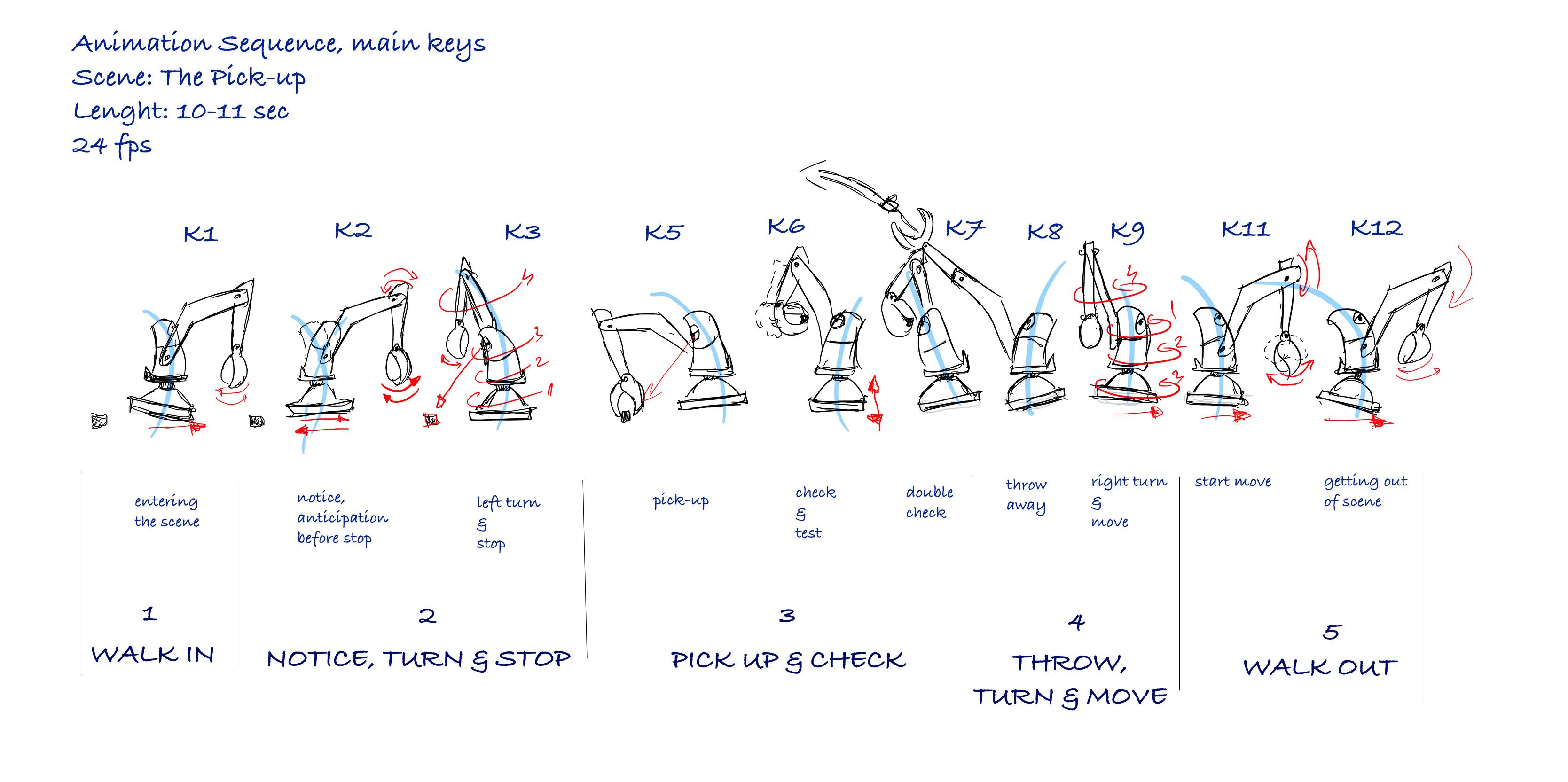 animation planning sheet
