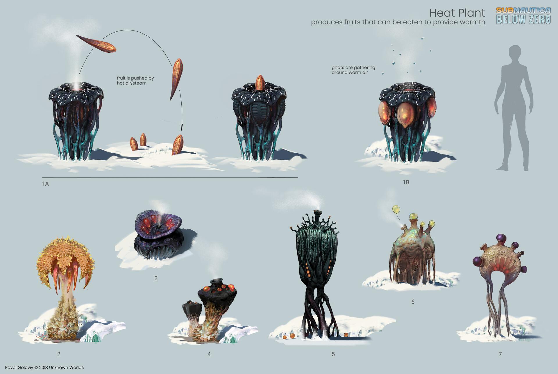 Heat plant design ideas