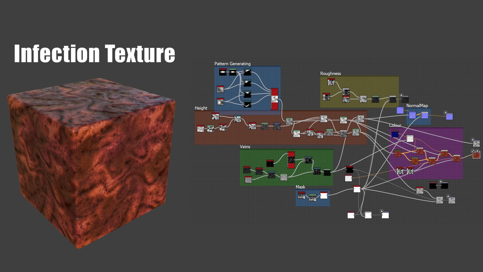 This is the texture I made in Substance Designer for all the infected assets in the scene.