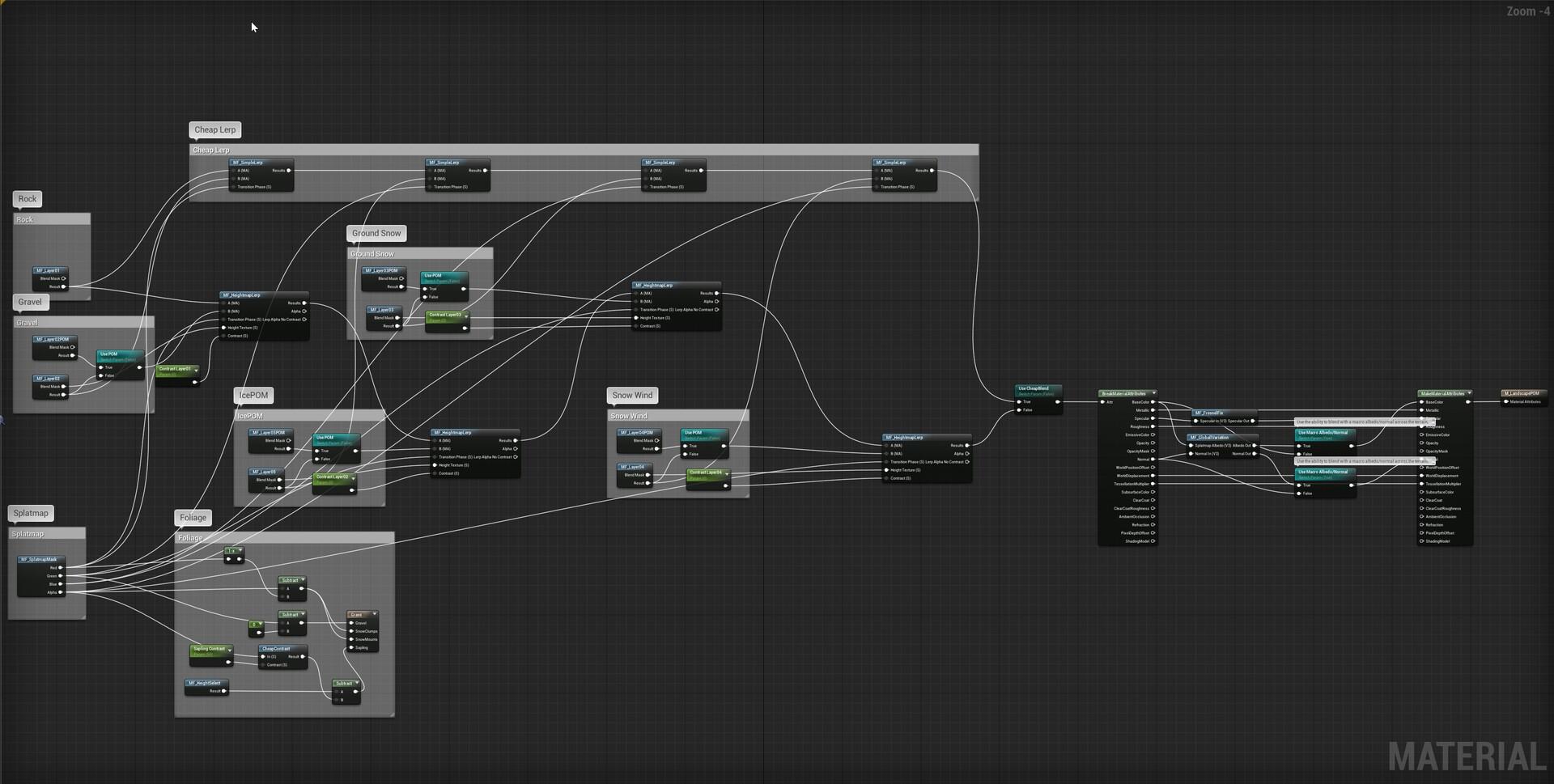 Terrain Landscape shader in Unreal Engine.