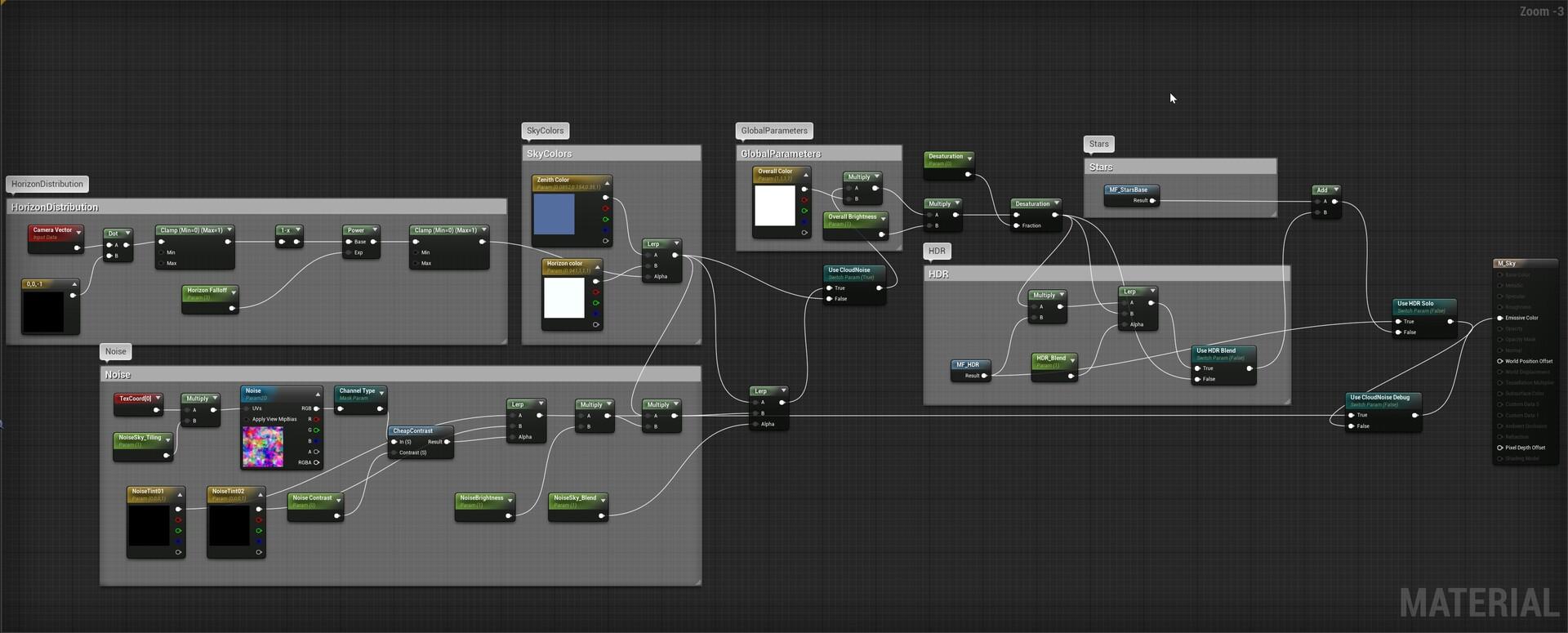 Custom Sky shader in Unreal Engine.