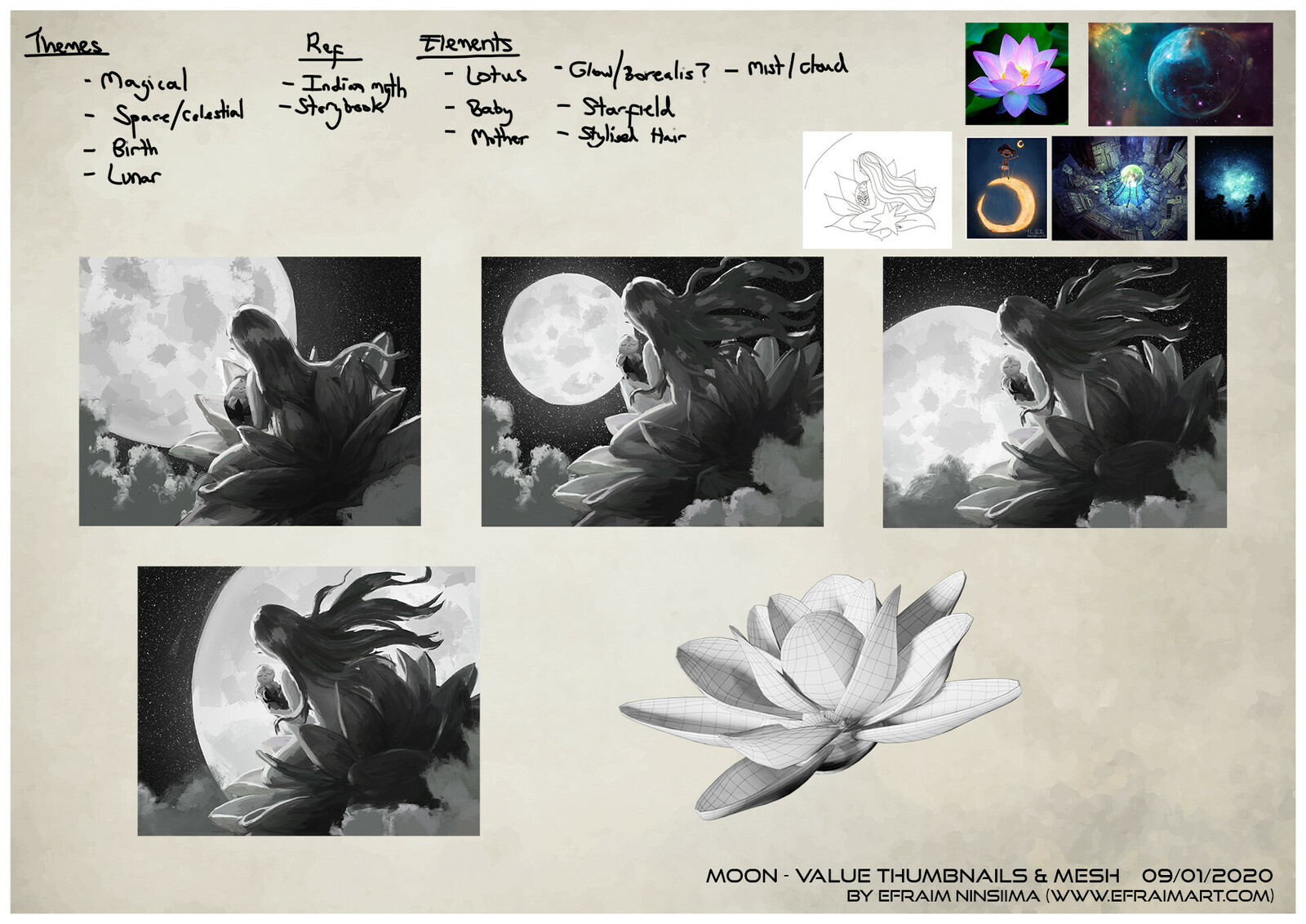 Moon -Design Breakdown -