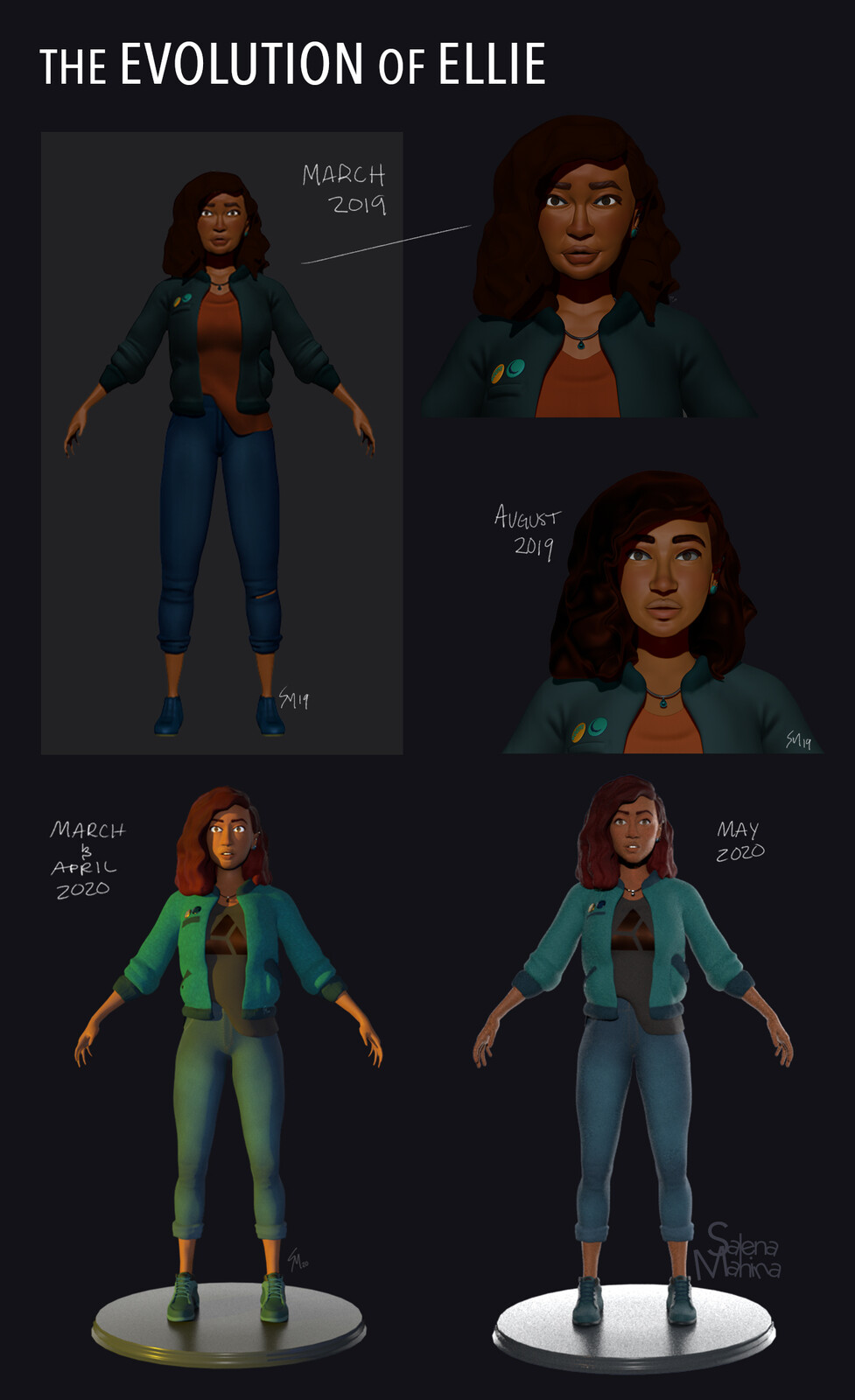 Ellie model evolution