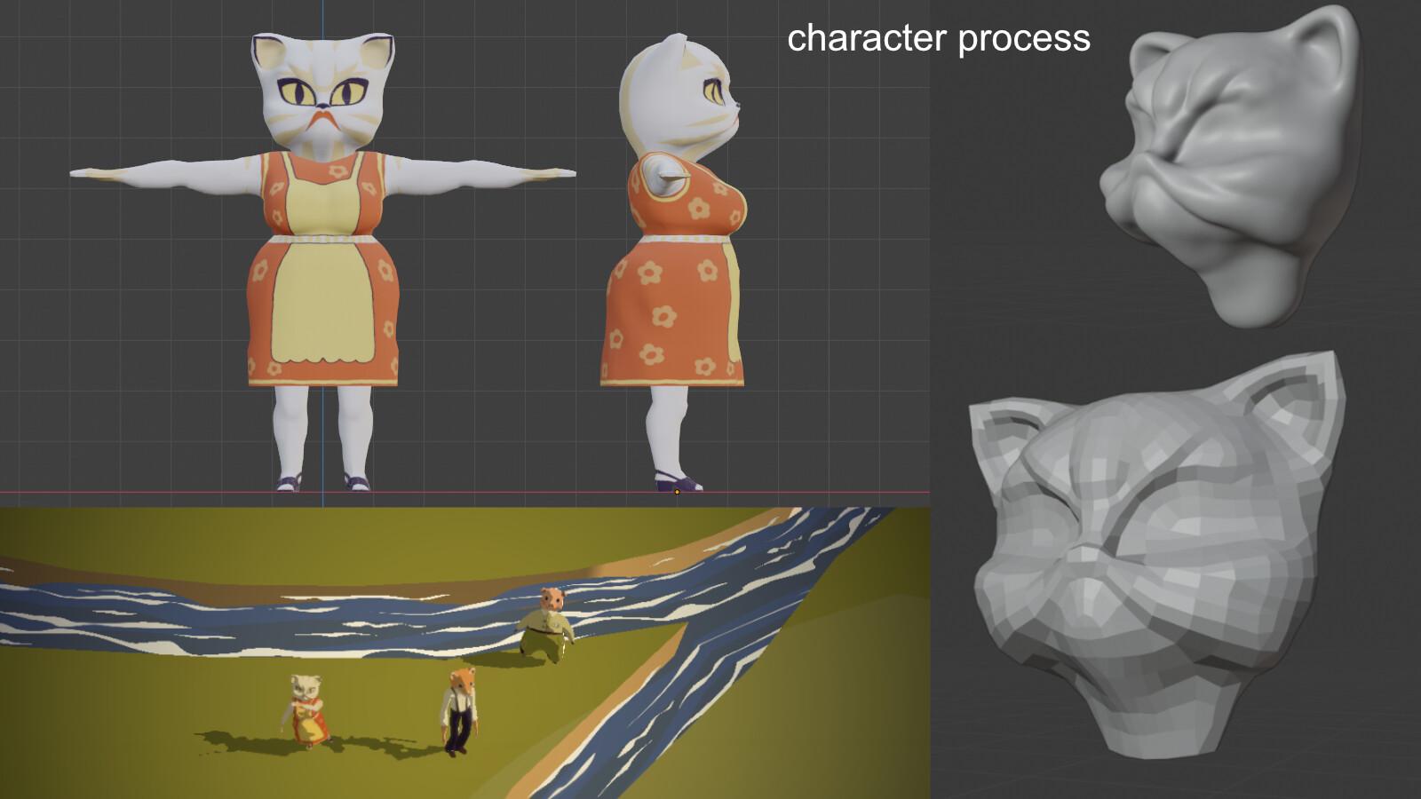 character making process