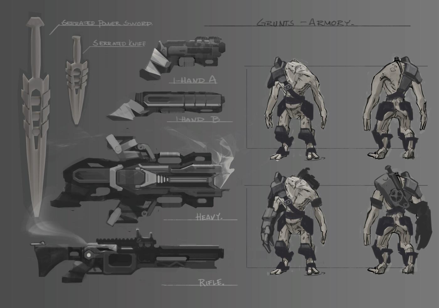 Appendix -Armory